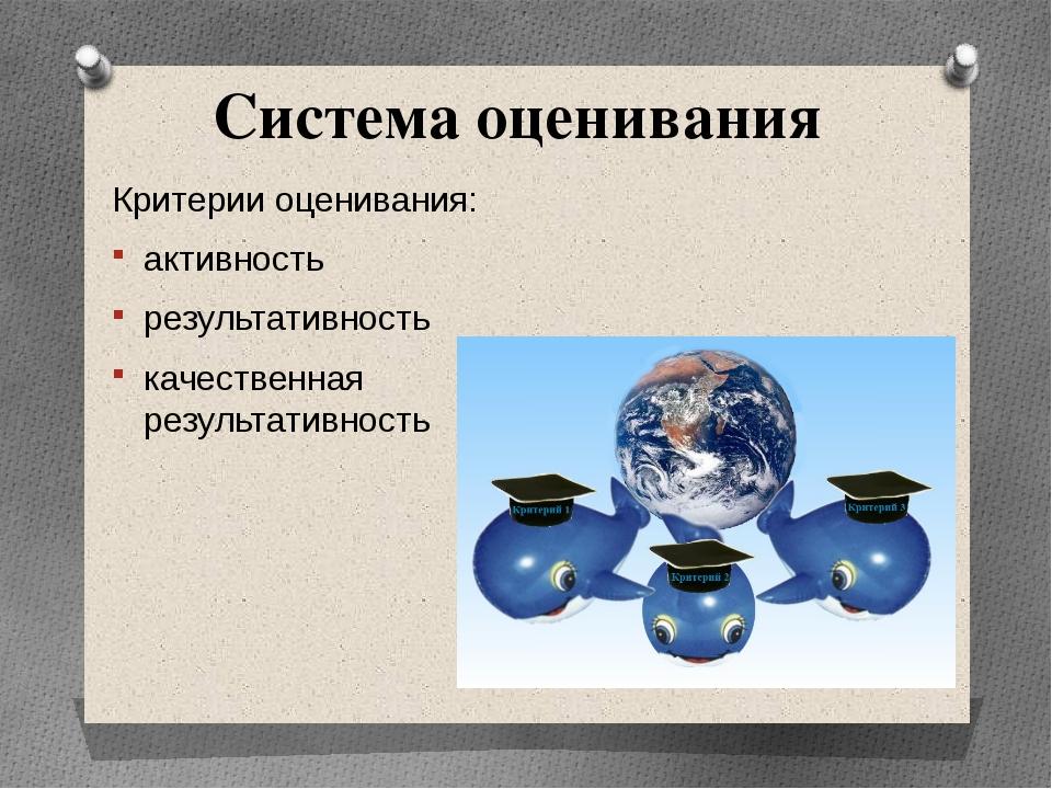 Система оценивания Критерии оценивания: активность результативность качествен...