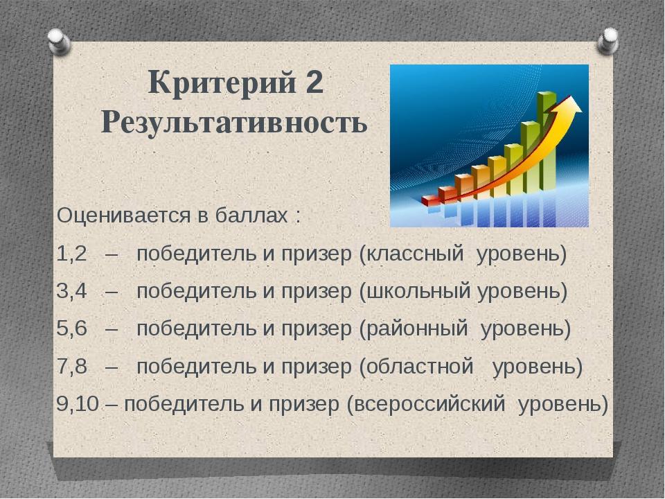 Критерий 2 Результативность Оценивается в баллах : 1,2 – победитель и призер...