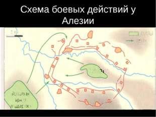 Схема боевых действий у Алезии