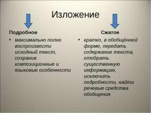 Изложение Подробное максимально полно воспроизвести исходный текст, сохранив