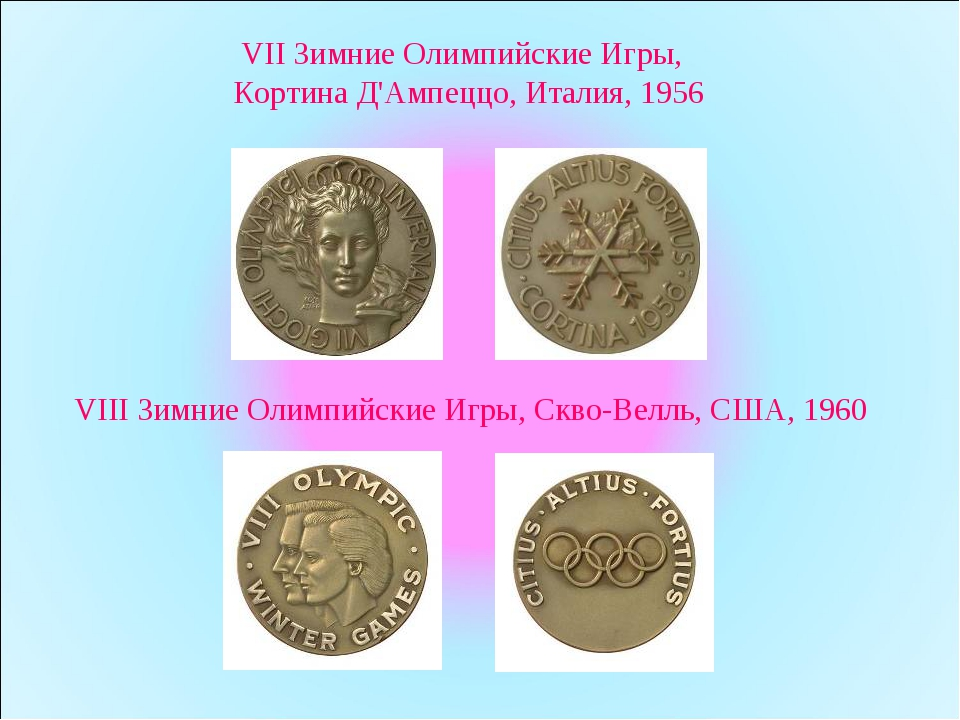 VII Зимние Олимпийские Игры, Кортина Д'Ампеццо, Италия, 1956 VIII Зимние Оли...