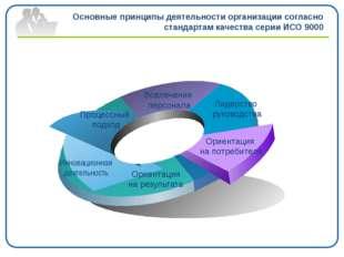 www.themegallery.com Основные принципы деятельности организации согласно стан