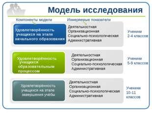 Деятельностная Организационная Социально-психологическая Административная Уд