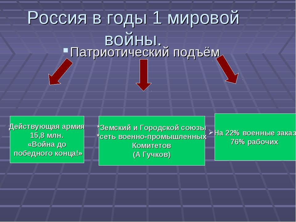Россия в годы 1 мировой войны. Патриотический подъём Действующая армия 15,8 м...