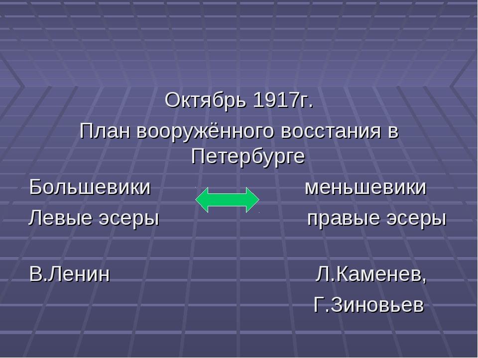 Октябрь 1917г. План вооружённого восстания в Петербурге Большевики меньшевики...