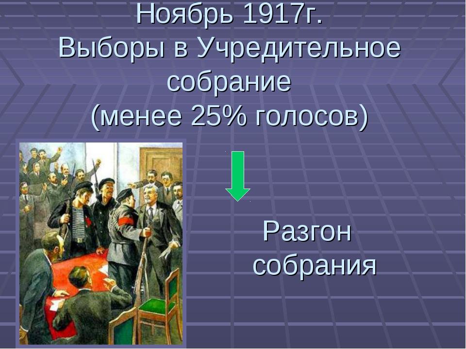 Ноябрь 1917г. Выборы в Учредительное собрание (менее 25% голосов) Разгон собр...