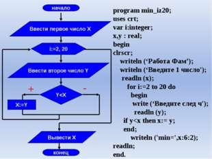 program min_iz20; uses crt; var i:integer; x,y : real; begin clrscr; writeln