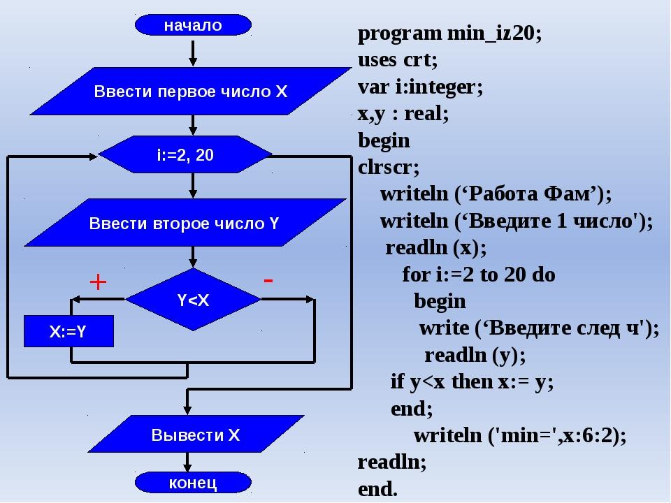 program min_iz20; uses crt; var i:integer; x,y : real; begin clrscr; writeln...