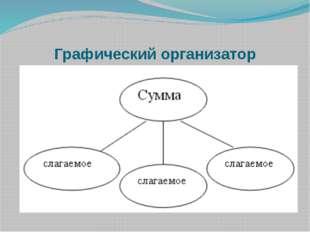 Графический организатор