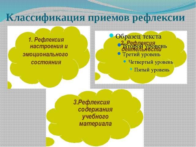 Классификация приемов рефлексии