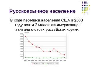 Русскоязычное население В ходе переписи населения США в 2000 году почти 2 мил