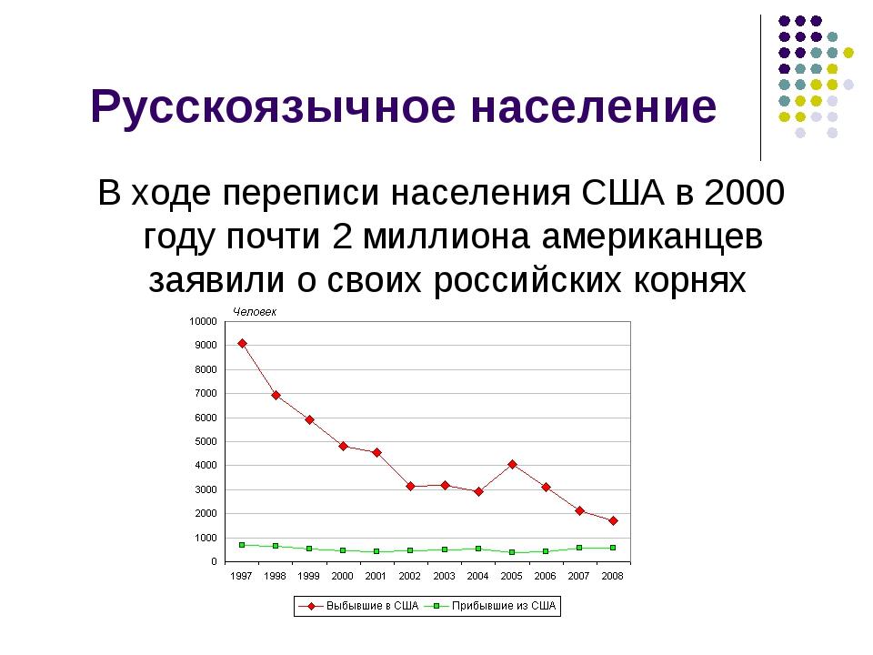 Русскоязычное население В ходе переписи населения США в 2000 году почти 2 мил...