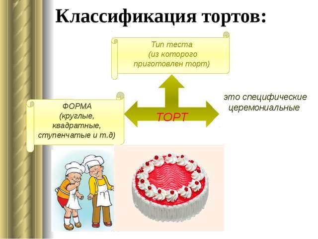 Классификация тортов: ФОРМА (круглые, квадратные, ступенчатые и т.д) это спе...