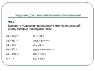 Задания для самостоятельного выполнения №11. Допишите уравнения возможных х