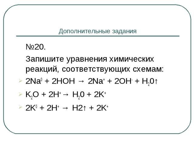 Дополнительные задания №20. Запишите уравнения химических реакций, соответс...