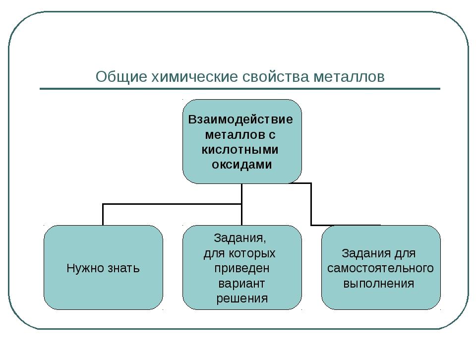 Общие химические свойства металлов