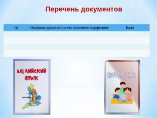 Перечень документов №Название документа и его основное содержаниеБалл