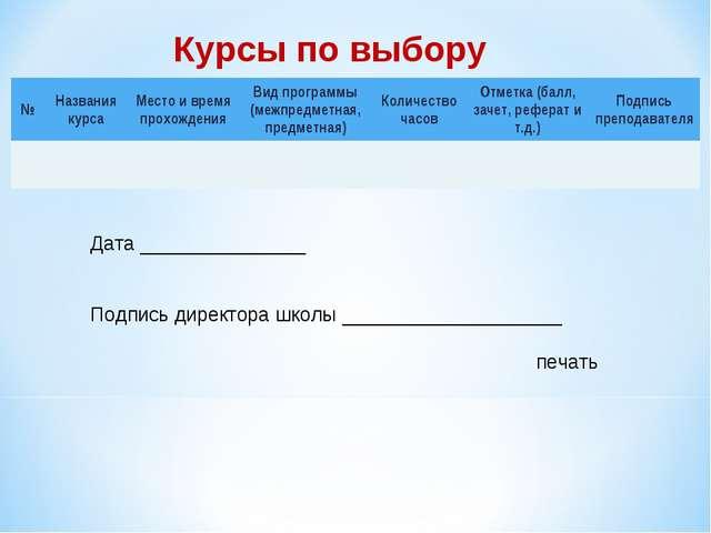 Курсы по выбору Дата _______________  Подпись директора школы _____________...