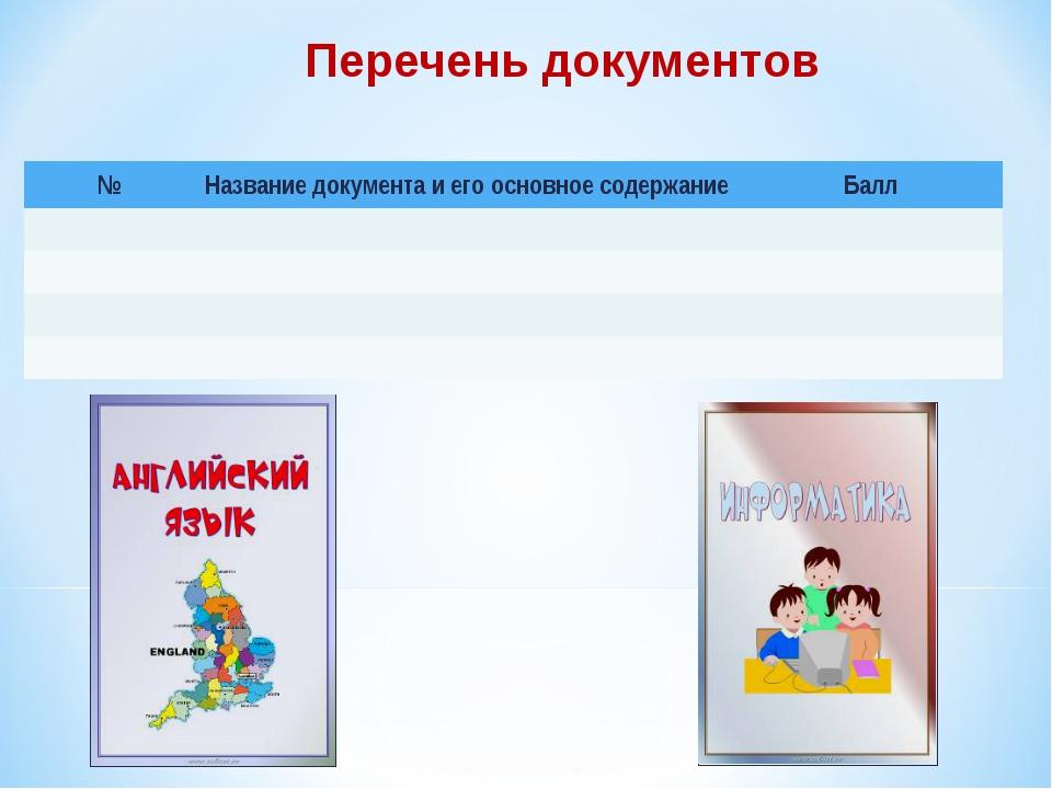 Перечень документов №Название документа и его основное содержаниеБалл...