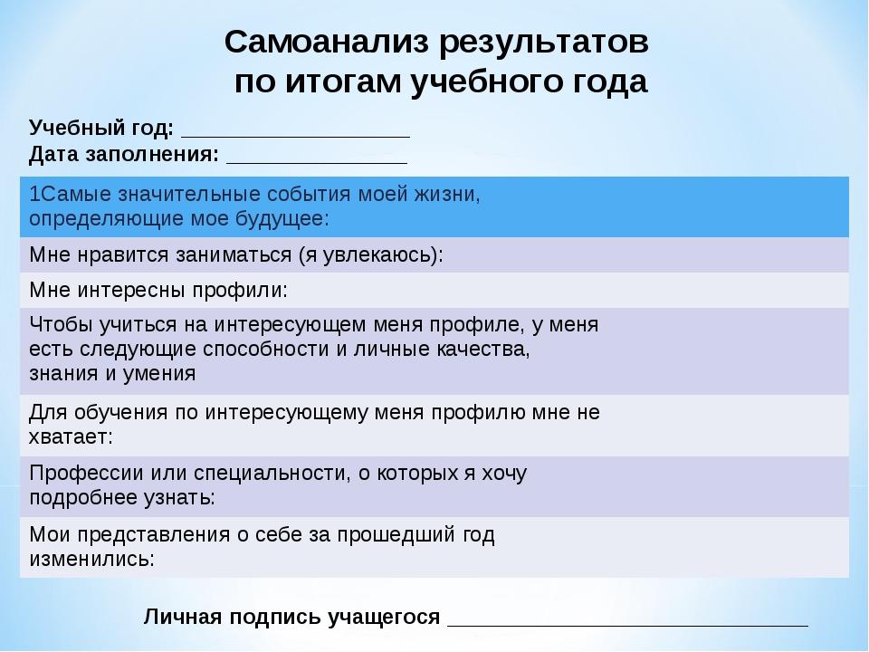 Самоанализ результатов по итогам учебного года Учебный год: _________________...