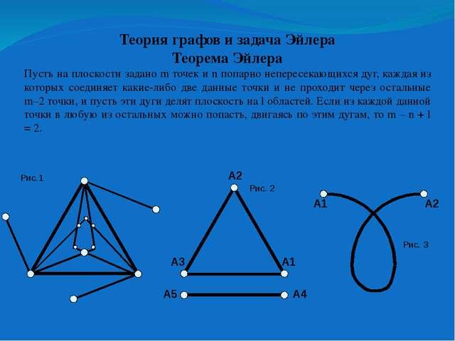 В случае, изображенном на рисунке1, все условия теоремы Эйлера выполнены, m=...