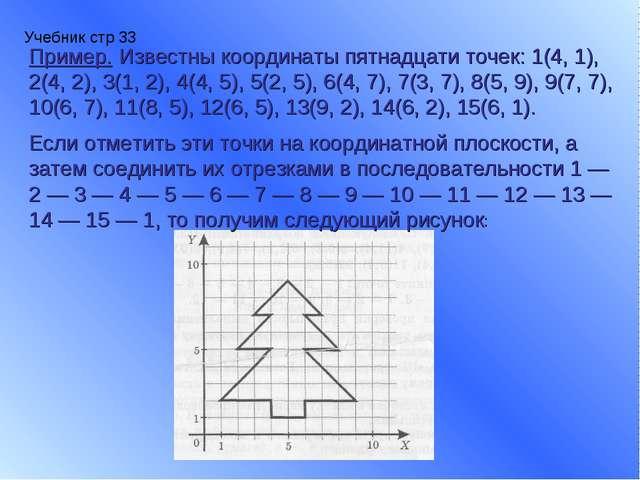 Учебник стр 33 Пример. Известны координаты пятнадцати точек: 1(4, 1), 2(4, 2)...