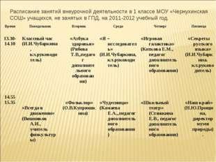 Расписание занятий внеурочной деятельности в 1 классе МОУ «Чернухинская СОШ»