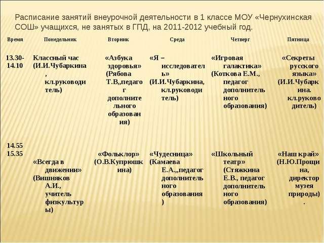 Расписание занятий внеурочной деятельности в 1 классе МОУ «Чернухинская СОШ»...