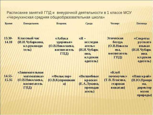 Расписание занятий ГПД и внеурочной деятельности в 1 классе МОУ «Чернухинская...