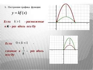 Если - растяжение в к – раз вдоль оси Оу Если - сжатие в – раз вдоль оси Оу 3