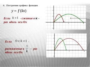 Если - сжатие в к – раз вдоль оси Ох Если - растяжение в – раз вдоль оси Ох 4