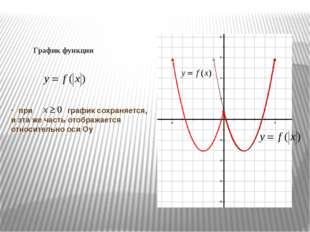 График функции при график сохраняется, и эта же часть отображается относител