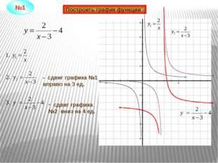 Построить график функции - сдвиг графика №1 вправо на 3 ед. сдвиг графика №2