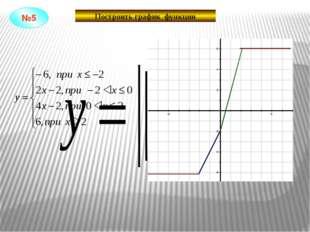 №5 Построить график функции