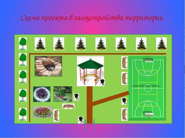 Схема проекта благоустройства территории