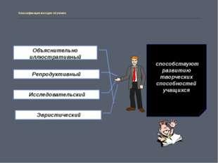 Классификация методов обучения Объяснительно иллюстративный Репродуктивный И