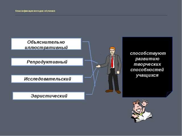 Классификация методов обучения Объяснительно иллюстративный Репродуктивный И...