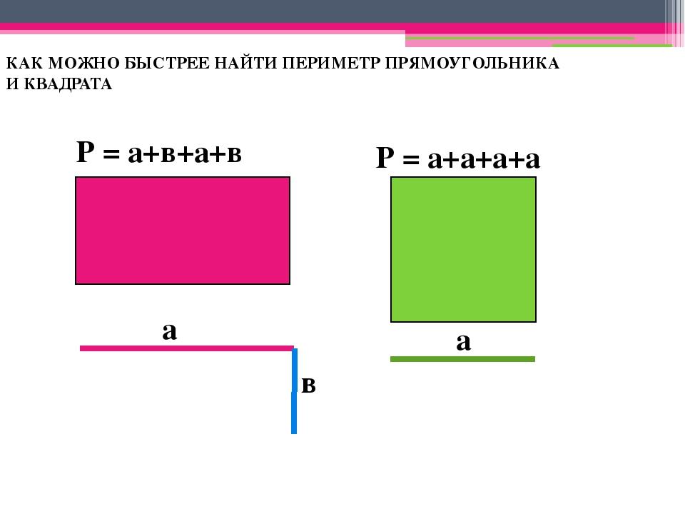 Р = а+в+а+в Р = а+а+а+а а в а КАК МОЖНО БЫСТРЕЕ НАЙТИ ПЕРИМЕТР ПРЯМОУГОЛЬНИК...
