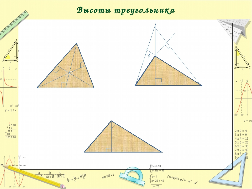 Высоты треугольника 0