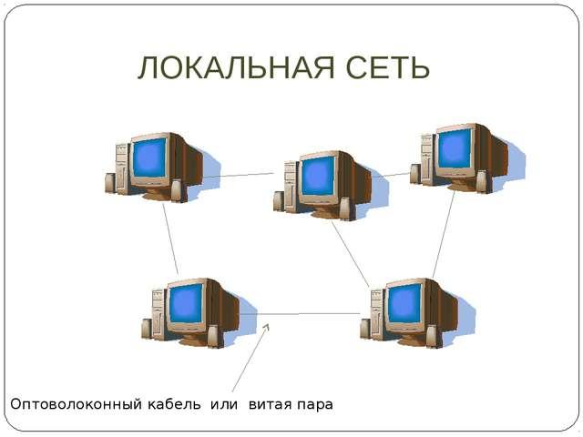 ЛОКАЛЬНАЯ СЕТЬ Оптоволоконный кабель или витая пара