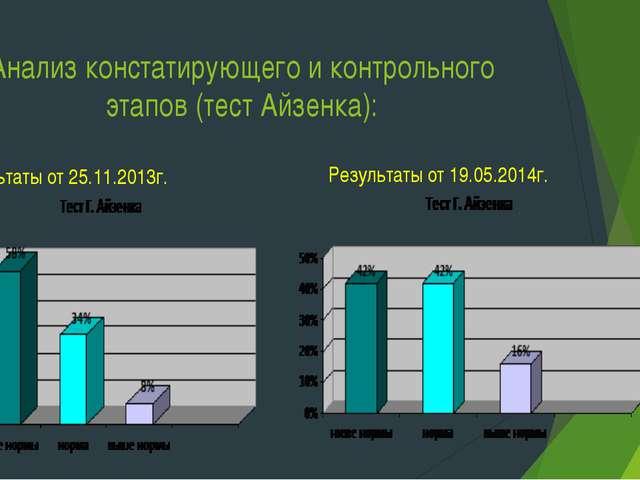 Анализ констатирующего и контрольного этапов (тест Айзенка): Результаты от 25...