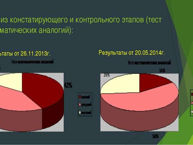 Анализ констатирующего и контрольного этапов (тест математических аналогий):...