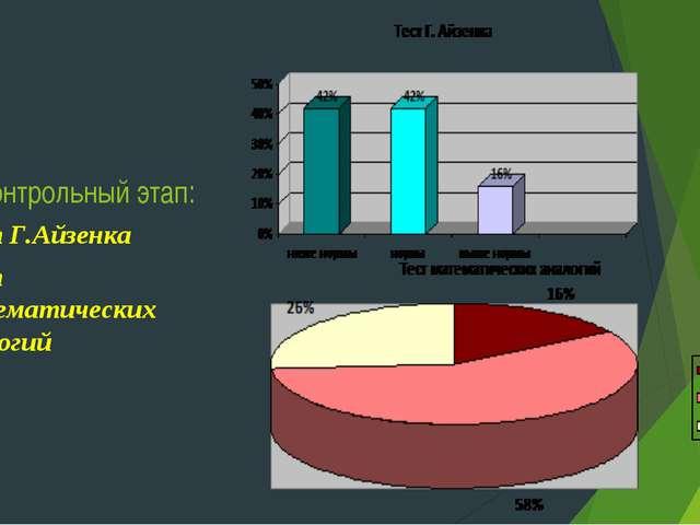 Контрольный этап: Тест Г.Айзенка Тест математических аналогий