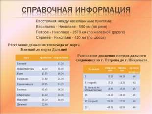 Расстояния между населёнными пунктами: Васильево - Николаев - 580 км (по реке