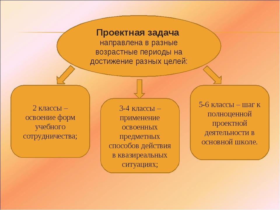 Проектная задача направлена в разные возрастные периоды на достижение разных...