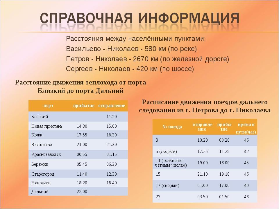 Расстояния между населёнными пунктами: Васильево - Николаев - 580 км (по реке...