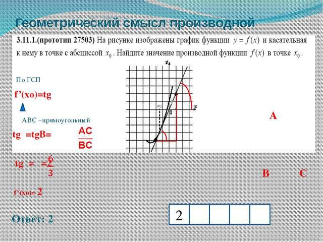 Геометрический смысл производной Ответ: 2 По ГСП f'(xo)=tgα АВС –прямоугольны...