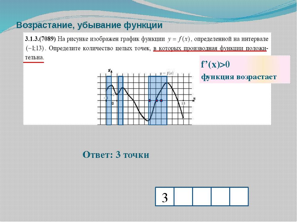 Возрастание, убывание функции Ответ: 3 точки f'(x)>0 функция возрастает 3