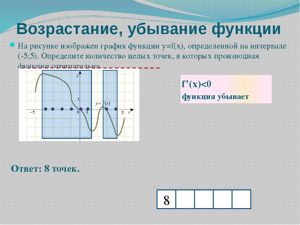 Возрастание, убывание функции Ответ: 8 точек. На рисунке изображен график фун...