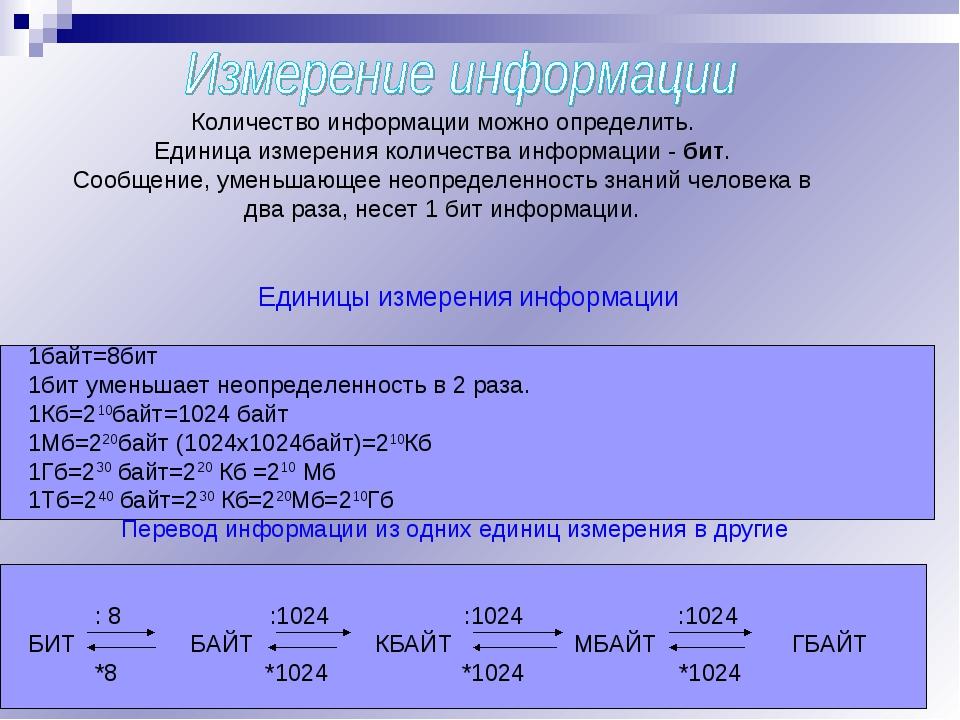 Единицы измерения информации 1байт=8бит 1бит уменьшает неопределенность в 2...